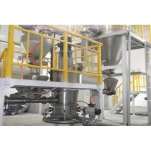 极速动力—惰性气体保护系统